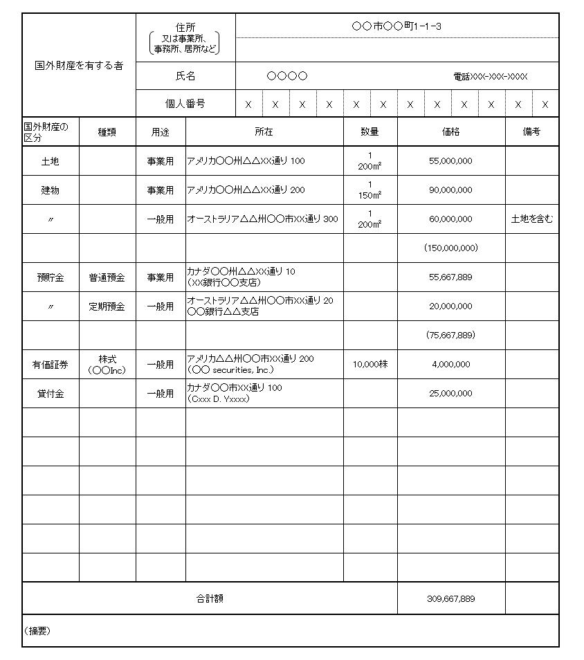 【国外財産調書の例】