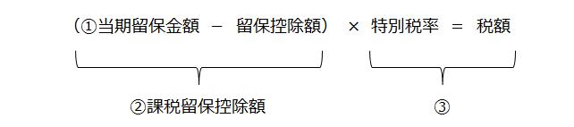【留保金課税の計算方法】