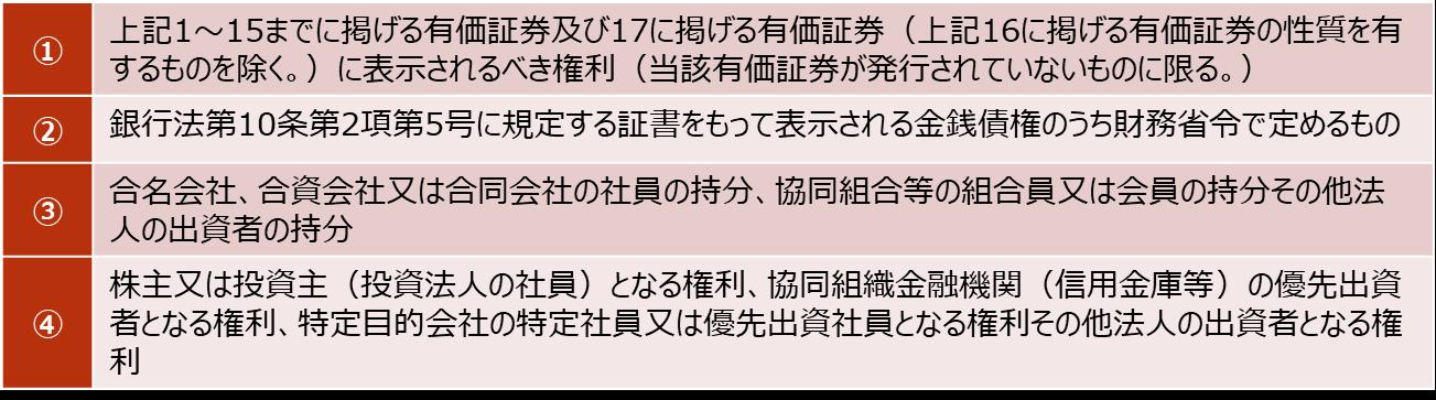 【政令(法人税法施行令第11条)で定める有価証券】