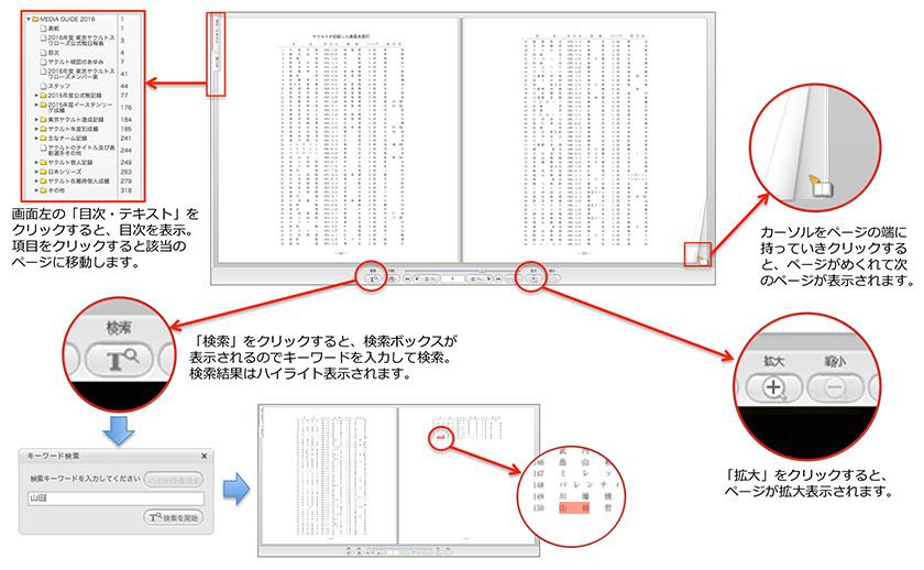 パソコンで閲覧する際の操作方法
