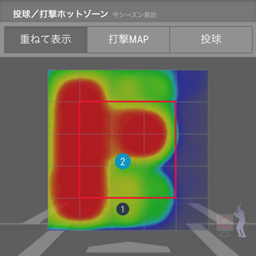 ヒートマップ【打撃ホットゾーン