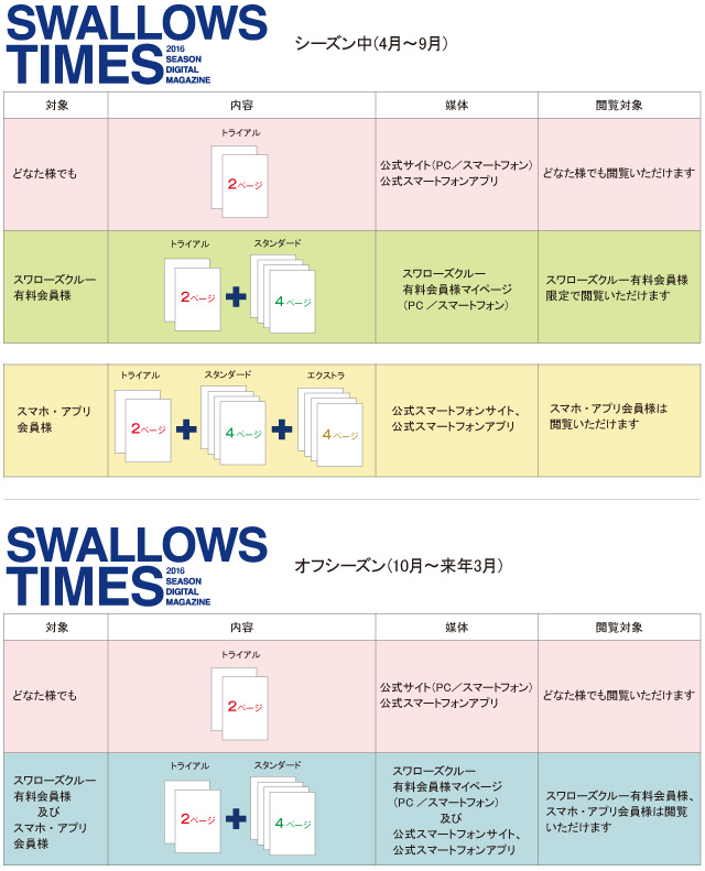 SWALLOWS TIMES 説明