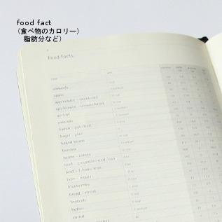 食べ物のカロリー、脂肪分など