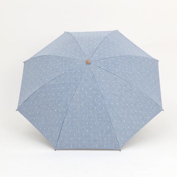 【別注】晴雨兼用折りたたみ傘 フリンジドットシェード ラタンハンドル(BLUE)